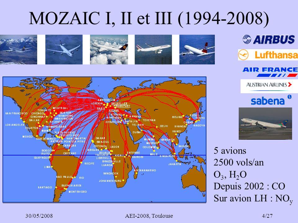 30/05/2008AEI-2008, Toulouse5/27 Instrumentation MOZAIC Rack MOZAIC O 3, CO : CNRS/LA H 2 O, : FJZ Prises dair sur le fuselage Instrument NO x / NO y : FZJ