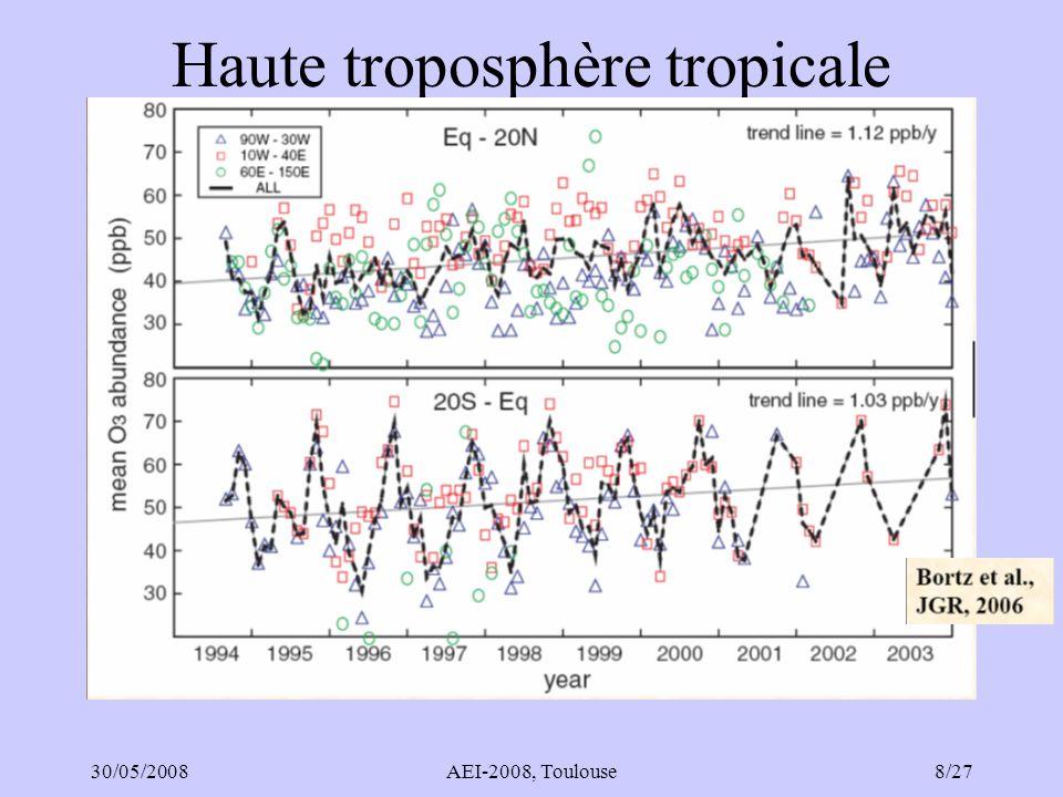 30/05/2008AEI-2008, Toulouse9/27 MOZAIC : thèmes scientifiques Humidité de la haute troposphère Distributions haute tropo/basse strato : O 3, CO, NO y Échanges Stratosphère –Troposphère Transport à longue distance des produits de la combustion de la biomasse Variabilité interannuelle et tendances de lozone (régions tropicales et extra-tropicales) Modèles de Chimie et Transport : validation Impacts de laviation sur latmosphère