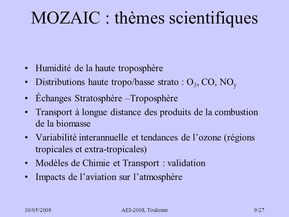 30/05/2008AEI-2008, Toulouse10/27 Avec MOZAIC, lEurope a pris de lavance Utilisation de la flotte commerciale –Peu coûteuse (transport gratuit de linstrumentation) –Nécessaire pour compléter les observations à partir du sol et de satellites Raisons du succès –Participation active dAirbus –Peu dincidence sur les opérations aéronautiques –Intérêt scientifique Besoin dune infrastructure de recherche pérenne basée sur les principes de MOZAIC