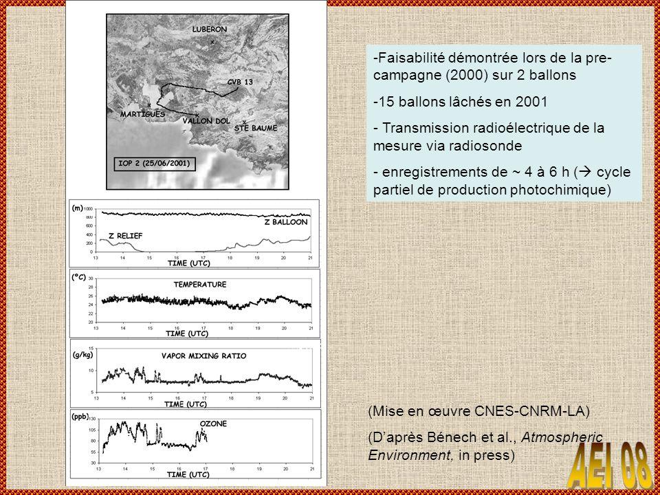 -Faisabilité démontrée lors de la pre- campagne (2000) sur 2 ballons -15 ballons lâchés en 2001 - Transmission radioélectrique de la mesure via radiosonde - enregistrements de ~ 4 à 6 h ( cycle partiel de production photochimique) (Mise en œuvre CNES-CNRM-LA) (Daprès Bénech et al., Atmospheric Environment, in press)