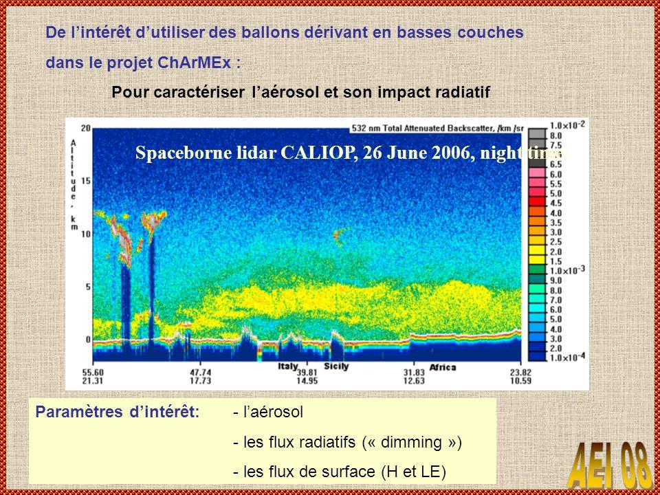 De lintérêt dutiliser des ballons dérivant en basses couches dans le projet ChArMEx : Pour caractériser laérosol et son impact radiatif Spaceborne lidar CALIOP, 26 June 2006, night time Paramètres dintérêt:- laérosol - les flux radiatifs (« dimming ») - les flux de surface (H et LE)