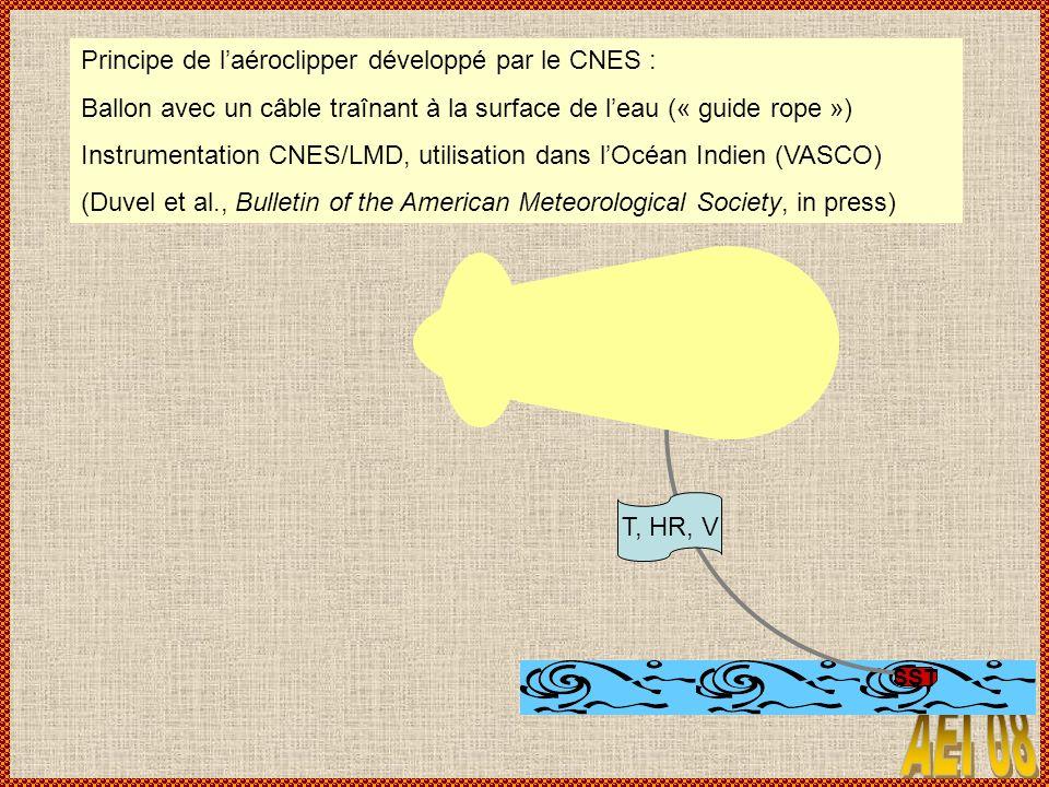 SST T, HR, V Principe de laéroclipper développé par le CNES : Ballon avec un câble traînant à la surface de leau (« guide rope ») Instrumentation CNES/LMD, utilisation dans lOcéan Indien (VASCO) (Duvel et al., Bulletin of the American Meteorological Society, in press)