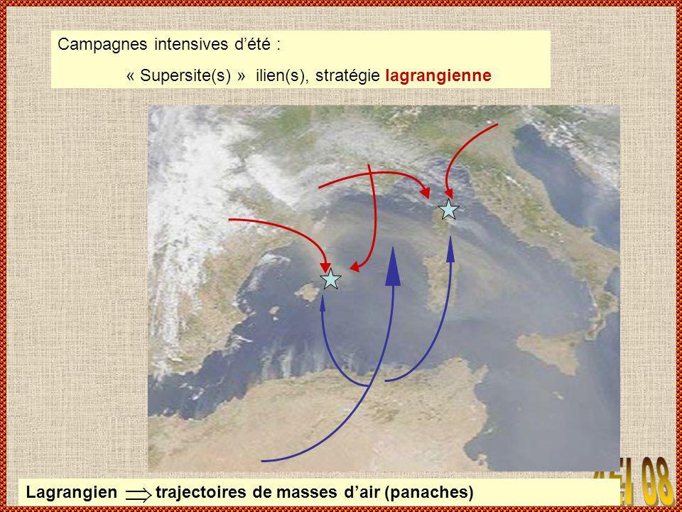 Campagnes intensives dété : « Supersite(s) » ilien(s), stratégie lagrangienne Lagrangien trajectoires de masses dair (panaches)