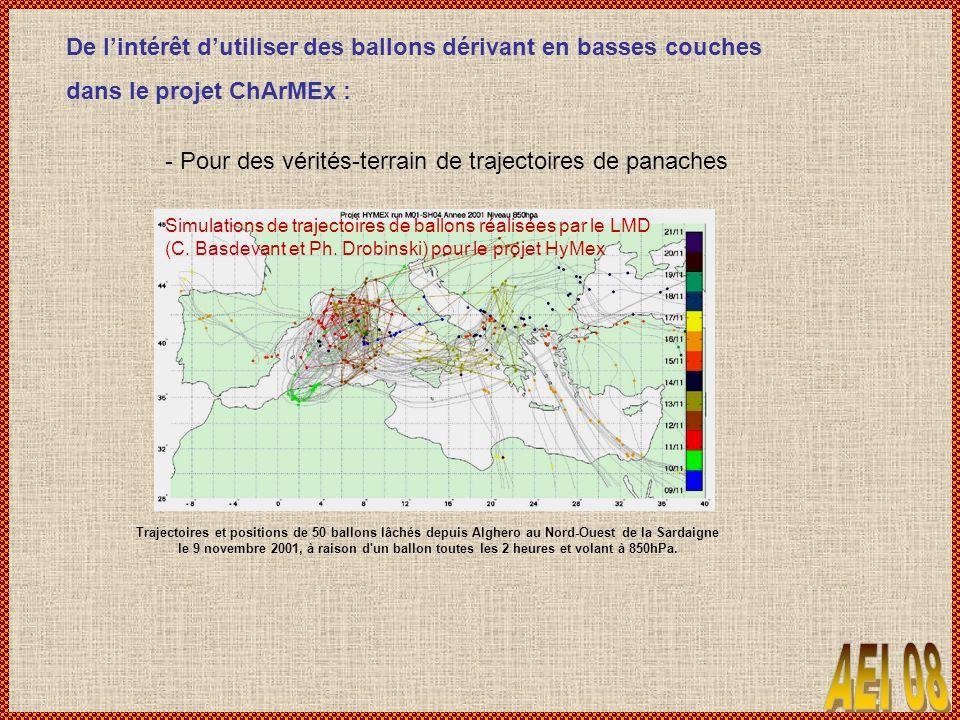 De lintérêt dutiliser des ballons dérivant en basses couches dans le projet ChArMEx : - Pour des vérités-terrain de trajectoires de panaches Simulations de trajectoires de ballons réalisées par le LMD (C.