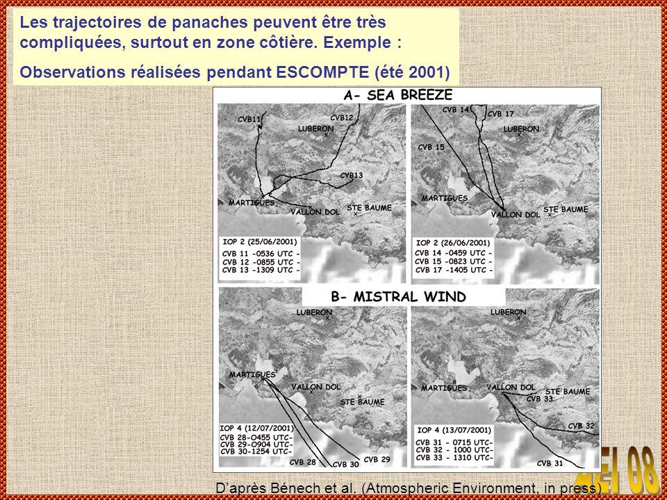 Les trajectoires de panaches peuvent être très compliquées, surtout en zone côtière. Exemple : Observations réalisées pendant ESCOMPTE (été 2001) Dapr