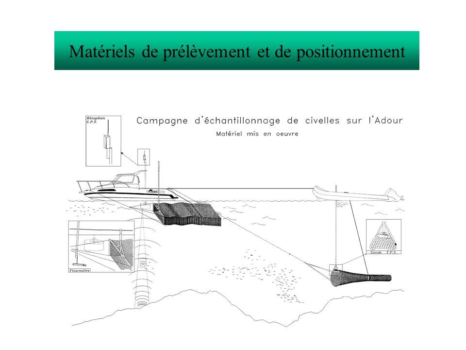 Données expérimentales Site détude 1- Pont de l autoroute 2 - Pont d Urt