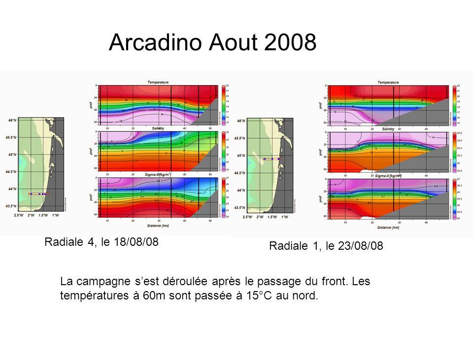 Arcadino Aout 2008 Radiale 4, le 18/08/08 Radiale 1, le 23/08/08 La campagne sest déroulée après le passage du front. Les températures à 60m sont pass