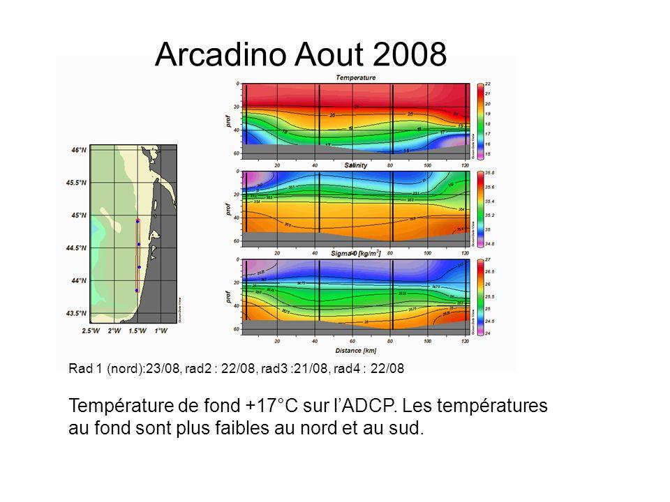 Rad 1 (nord):23/08, rad2 : 22/08, rad3 :21/08, rad4 : 22/08 Température de fond +17°C sur lADCP. Les températures au fond sont plus faibles au nord et