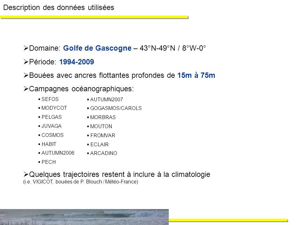 Description des données utilisées Domaine: Golfe de Gascogne – 43°N-49°N / 8°W-0° Période: 1994-2009 Bouées avec ancres flottantes profondes de 15m à 75m Campagnes océanographiques: SEFOS MODYCOT PELGAS JUVAGA COSMOS HABIT AUTUMN2006 PECH Quelques trajectoires restent à inclure à la climatologie (i.e.