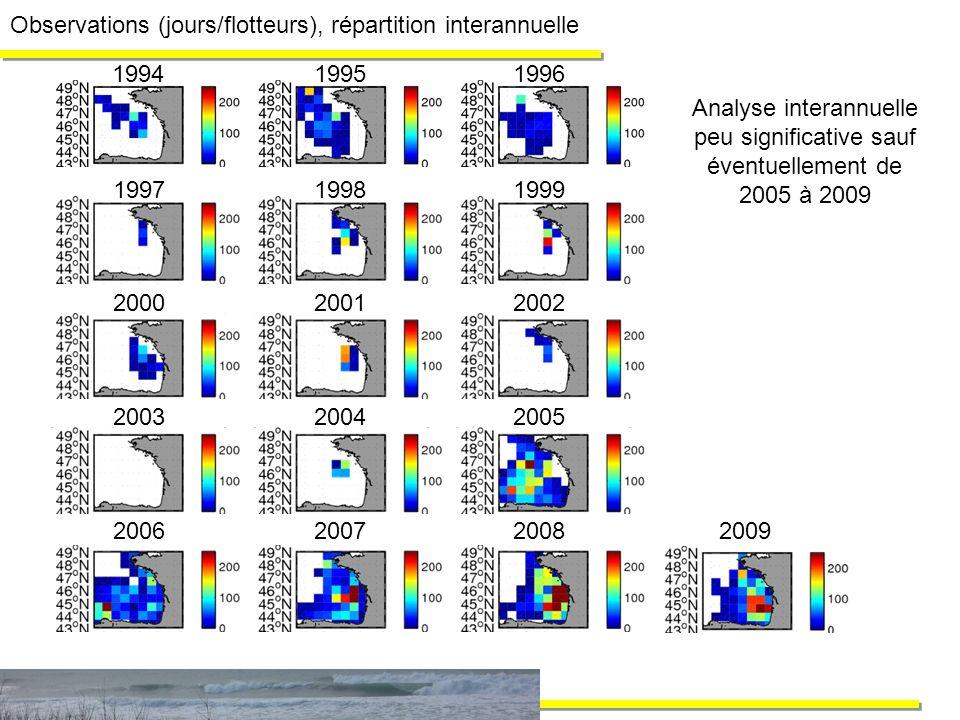 Observations (jours/flotteurs), répartition interannuelle 1994 1995 1996 1997 1998 1999 2000 2001 2002 2003 2004 2005 2006 2007 2008 2009 Analyse interannuelle peu significative sauf éventuellement de 2005 à 2009