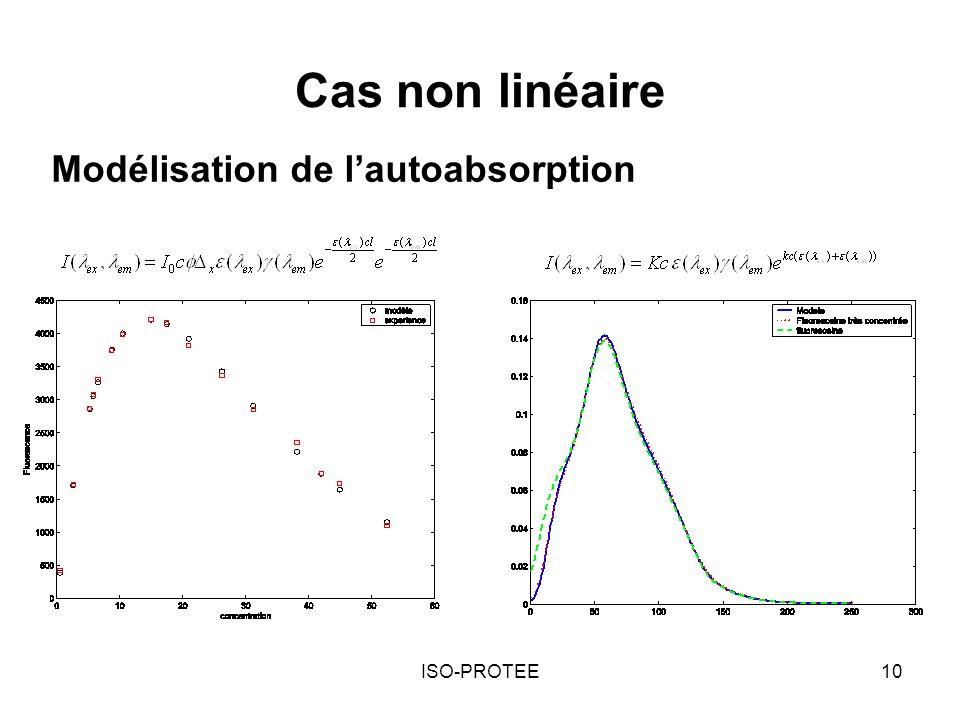 ISO-PROTEE10 Cas non linéaire Modélisation de lautoabsorption