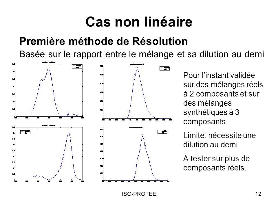 ISO-PROTEE12 Cas non linéaire Première méthode de Résolution Basée sur le rapport entre le mélange et sa dilution au demi Pour linstant validée sur de