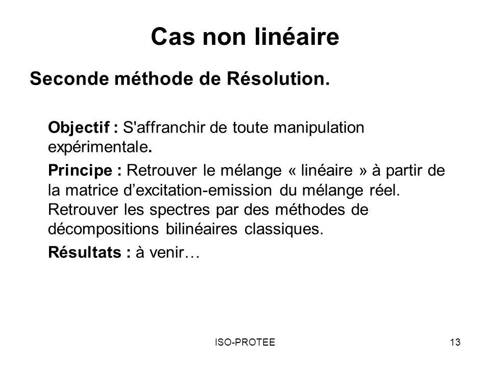 ISO-PROTEE13 Cas non linéaire Seconde méthode de Résolution. Objectif : S'affranchir de toute manipulation expérimentale. Principe : Retrouver le méla