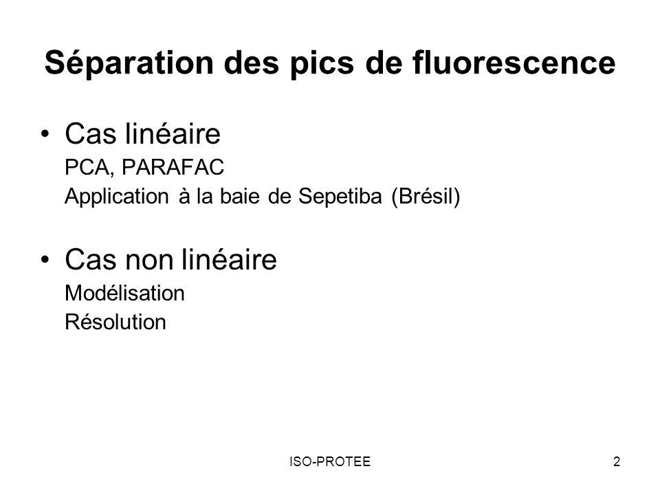 ISO-PROTEE2 Séparation des pics de fluorescence Cas linéaire PCA, PARAFAC Application à la baie de Sepetiba (Brésil) Cas non linéaire Modélisation Rés