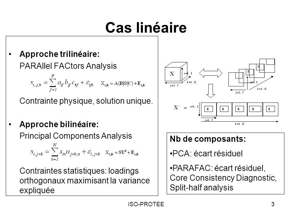 ISO-PROTEE3 Cas linéaire Approche trilinéaire: PARAllel FACtors Analysis Contrainte physique, solution unique. Approche bilinéaire: Principal Componen