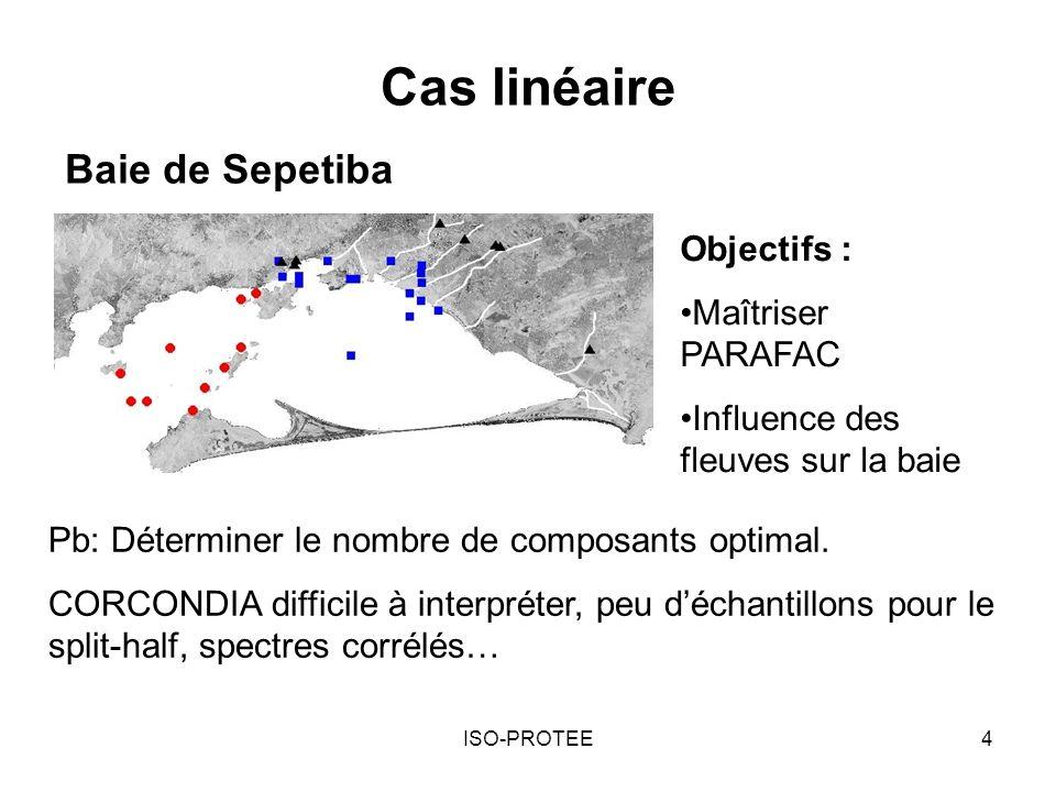 ISO-PROTEE5 Cas linéaire Résultats de PARAFAC Modèle à deux composants: Variance expliquée: 93,58% CORCONDIA 84% (40%,14%)