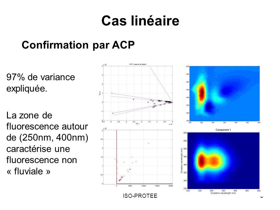 ISO-PROTEE6 Cas linéaire 97% de variance expliquée. La zone de fluorescence autour de (250nm, 400nm) caractérise une fluorescence non « fluviale » Con