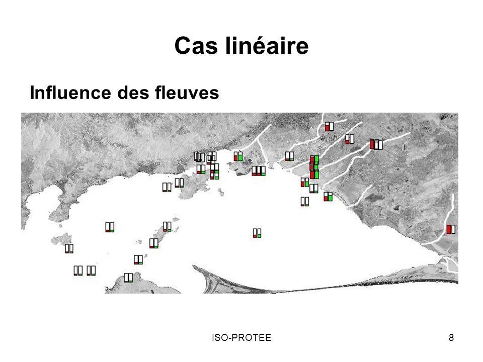 ISO-PROTEE8 Cas linéaire Influence des fleuves