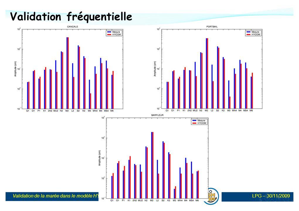 LPG – 30/11/2009Validation de la marée dans le modèle HYCOM du Golfe Normand-Breton 11 Validation fréquentielle