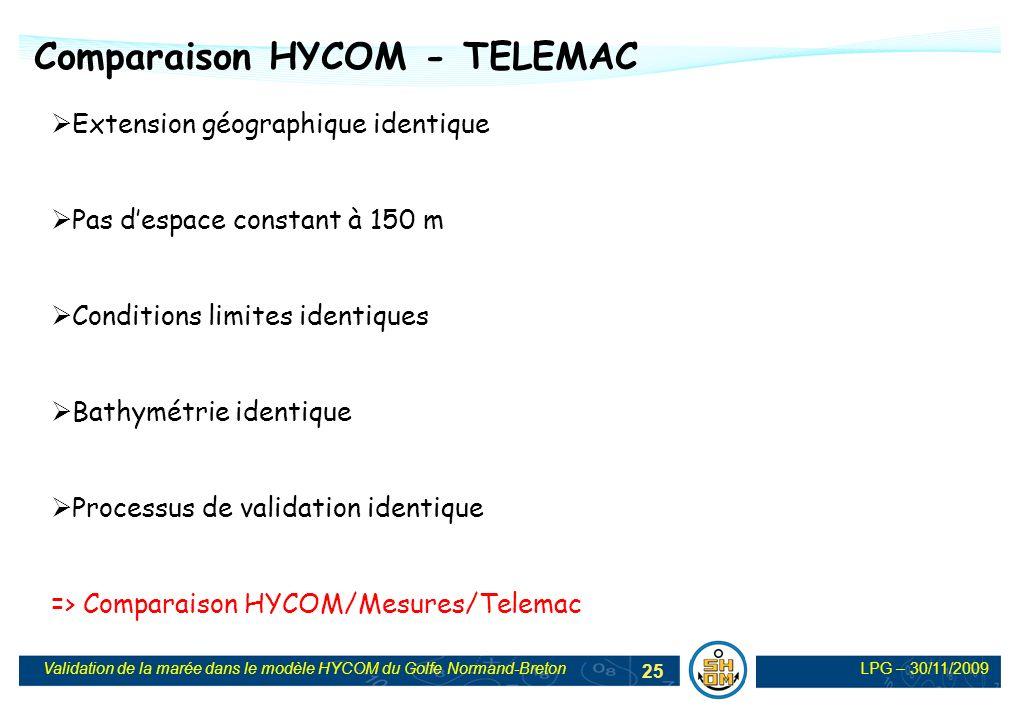 LPG – 30/11/2009Validation de la marée dans le modèle HYCOM du Golfe Normand-Breton 25 Comparaison HYCOM - TELEMAC Extension géographique identique Pa