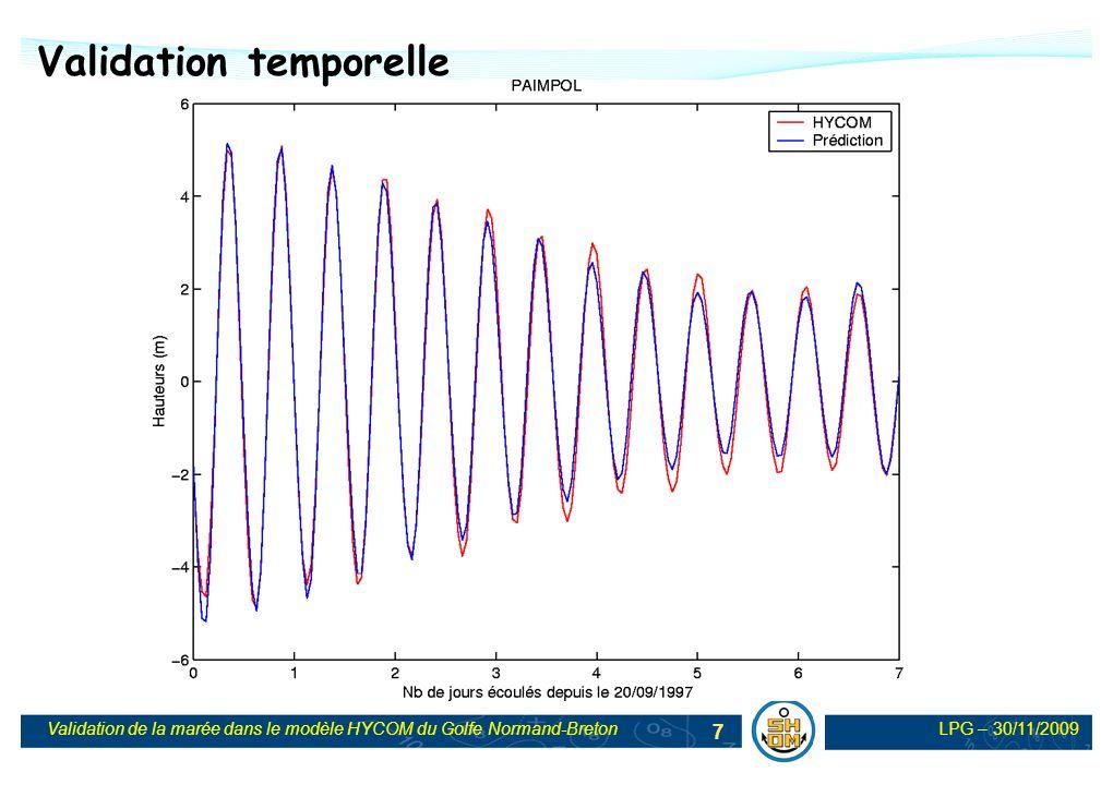 LPG – 30/11/2009Validation de la marée dans le modèle HYCOM du Golfe Normand-Breton 8 Validation temporelle