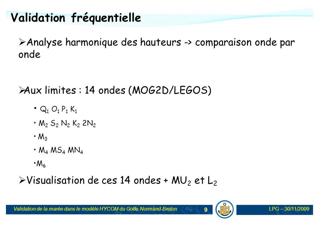 LPG – 30/11/2009Validation de la marée dans le modèle HYCOM du Golfe Normand-Breton 10 Validation fréquentielle MU 2 Mesure : 20,3 cm Modèle : 1,5 cm L 2 Mesure : 16,5 cm Modèle : 1,3 cm M3M3 MN 4 M4M4 MS 4