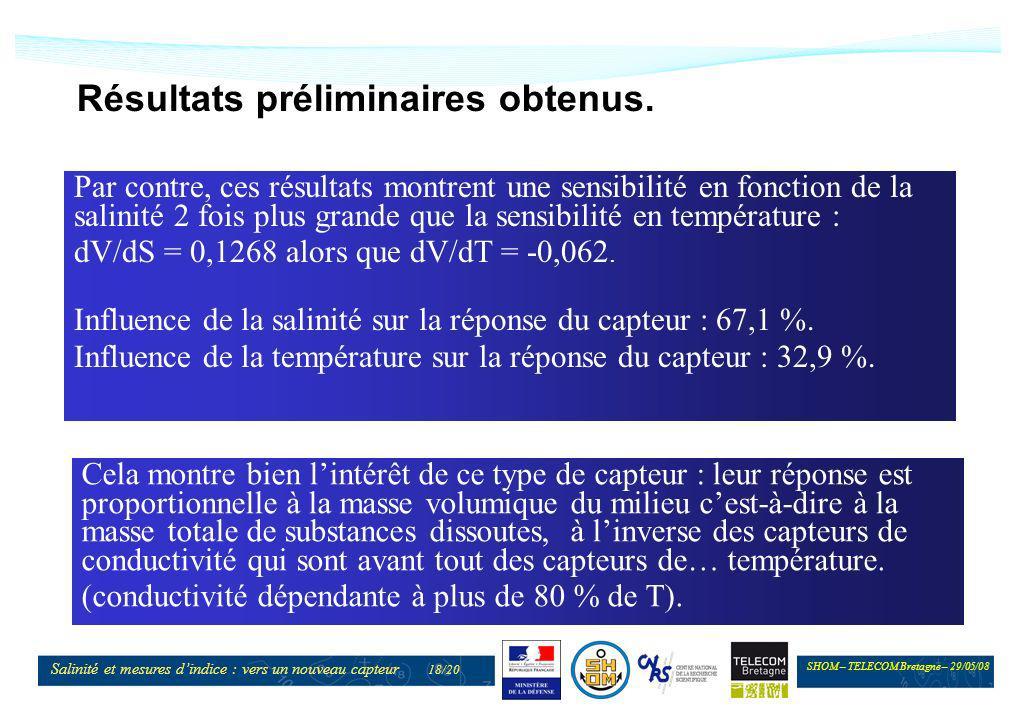 SHOM – TELECOM Bretagne – 29/05/08 Salinité et mesures dindice : vers un nouveau capteur 18/20 Résultats préliminaires obtenus. Par contre, ces résult