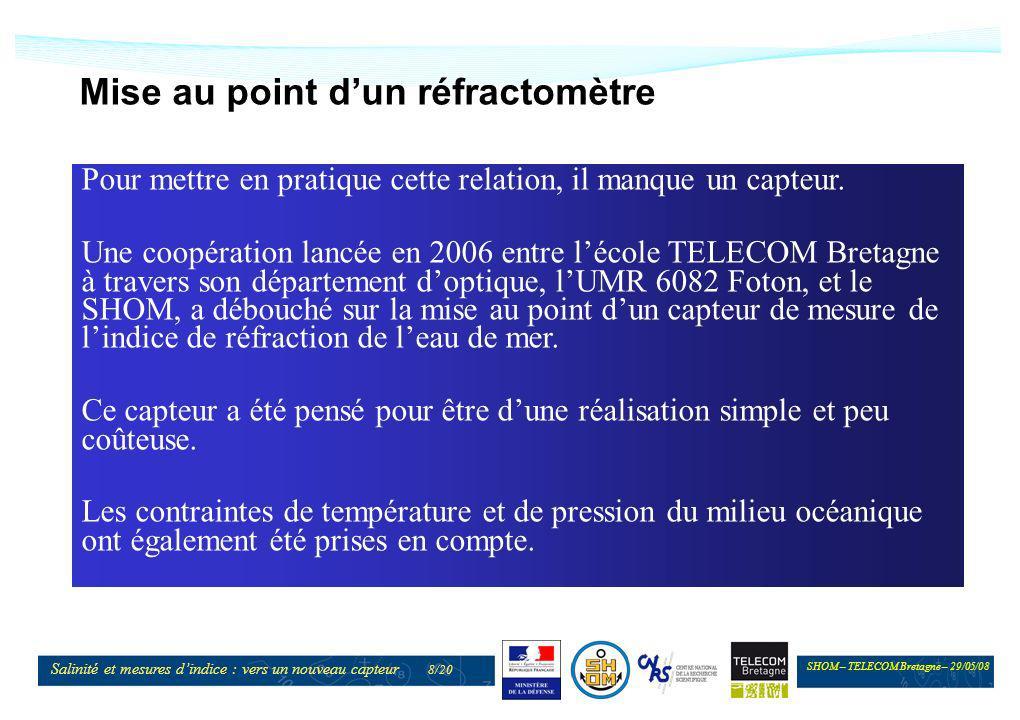SHOM – TELECOM Bretagne – 29/05/08 Salinité et mesures dindice : vers un nouveau capteur 8/20 Mise au point dun réfractomètre Pour mettre en pratique
