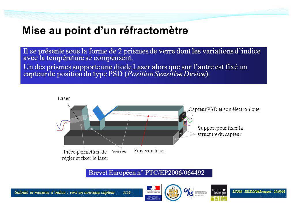 SHOM – TELECOM Bretagne – 29/05/08 Salinité et mesures dindice : vers un nouveau capteur 10/20 Principe de fonctionnement Lindice de réfraction est défini comme étant le rapport de la vitesse de la lumière dans le vide sur sa vitesse dans le milieu traversé.