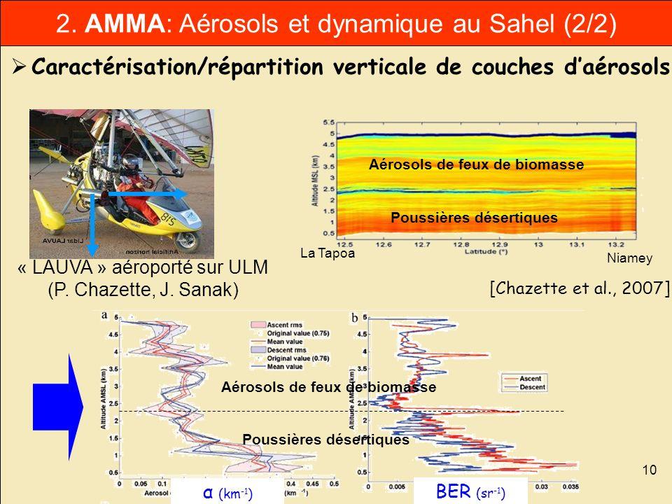 10 La Tapoa Niamey « LAUVA » aéroporté sur ULM (P. Chazette, J. Sanak) Aérosols de feux de biomasse Poussières désertiques [Chazette et al., 2007] α (