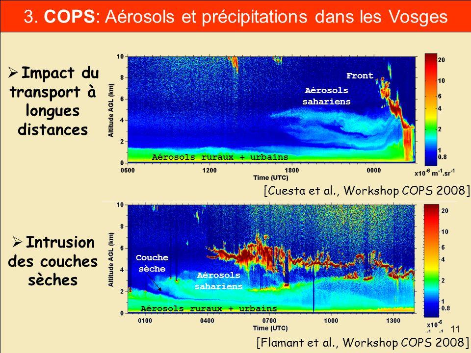 11 3. COPS: Aérosols et précipitations dans les Vosges Impact du transport à longues distances Intrusion des couches sèches [Cuesta et al., Workshop C