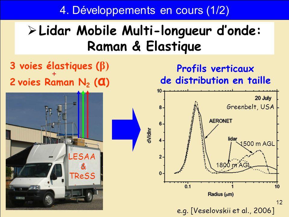 12 3 voies élastiques ( β) 2 voies Raman N 2 ( α ) 4. Développements en cours (1/2) Lidar Mobile Multi-longueur donde: Raman & Elastique e.g. [Veselov