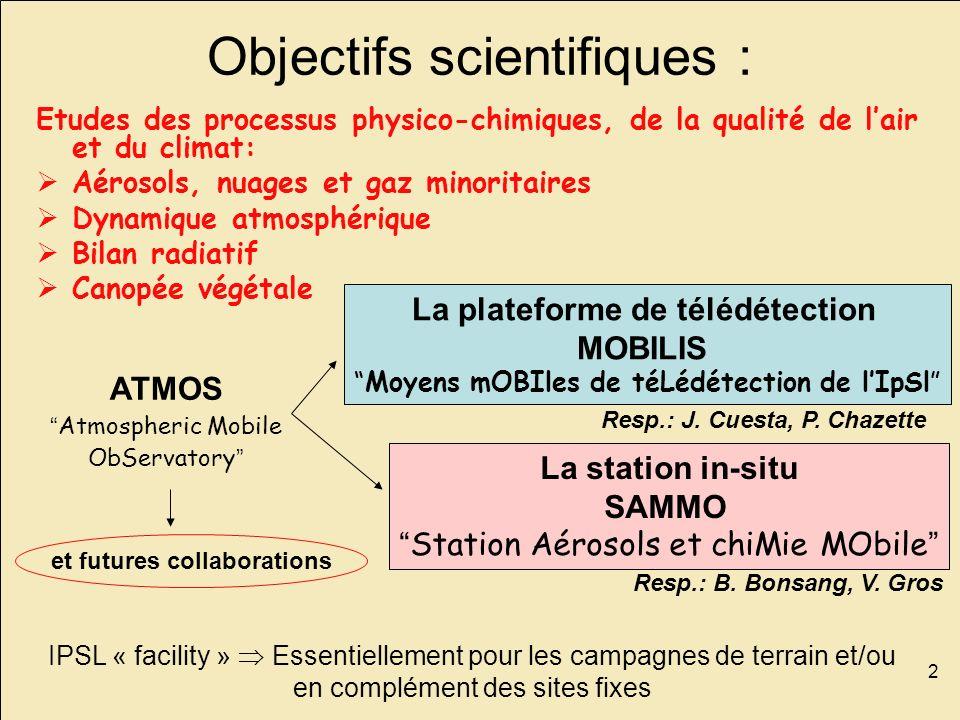 2 Objectifs scientifiques : Etudes des processus physico-chimiques, de la qualité de lair et du climat: Aérosols, nuages et gaz minoritaires Dynamique