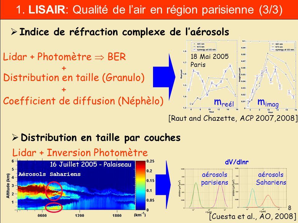 8 1. LISAIR: Qualité de lair en région parisienne (3/3) Indice de réfraction complexe de laérosols Lidar + Photomètre BER Distribution en taille (Gran