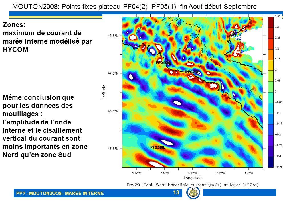 PP? –MOUTON2OO8– MAREE INTERNE 13 Zones: maximum de courant de marée interne modélisé par HYCOM Même conclusion que pour les données des mouillages :