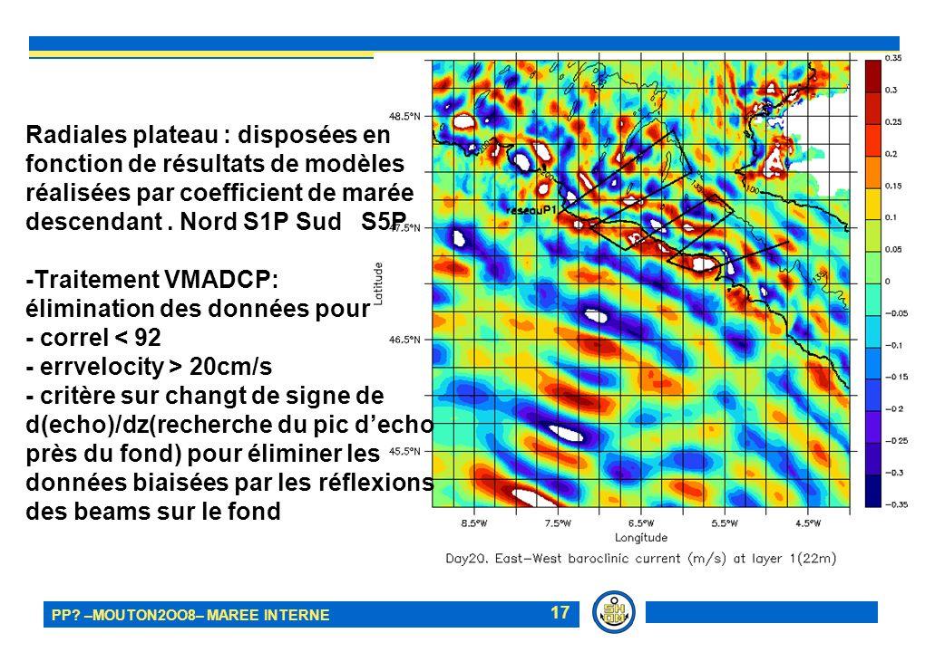 PP? –MOUTON2OO8– MAREE INTERNE 17 Radiales plateau : disposées en fonction de résultats de modèles réalisées par coefficient de marée descendant. Nord