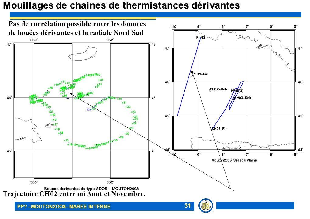 PP? –MOUTON2OO8– MAREE INTERNE 31 Pas de corrélation possible entre les données de bouées dérivantes et la radiale Nord Sud Trajectoire CH02 entre mi
