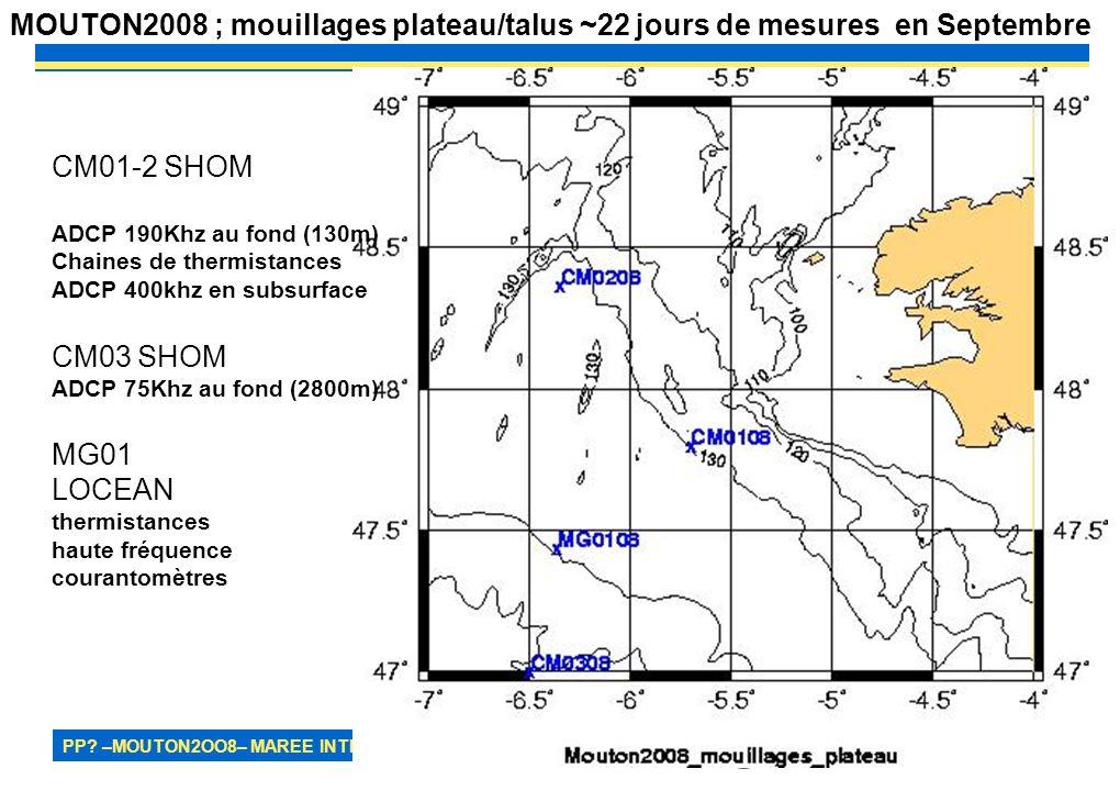 PP? –MOUTON2OO8– MAREE INTERNE 4 MOUTON2008 ; mouillages plateau/talus ~22 jours de mesures en Septembre CM01-2 SHOM ADCP 190Khz au fond (130m) Chaine