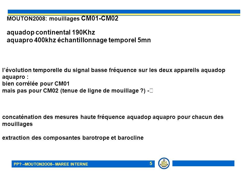 PP? –MOUTON2OO8– MAREE INTERNE 5 MOUTON2008: mouillages CM01-CM02 aquadop continental 190Khz aquapro 400khz échantillonnage temporel 5mn concaténation