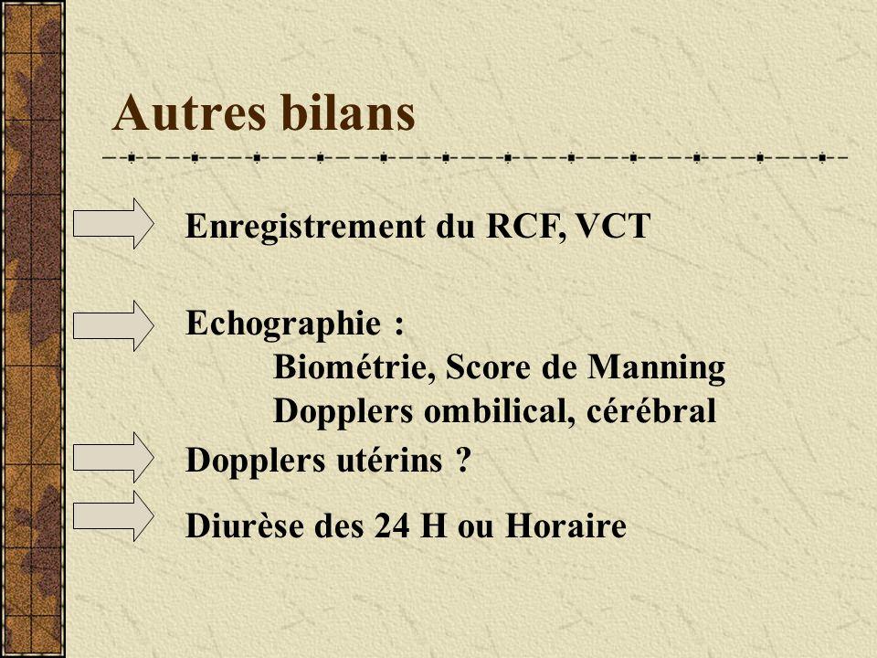 Autres bilans Enregistrement du RCF, VCT Echographie : Biométrie, Score de Manning Dopplers ombilical, cérébral Dopplers utérins ? Diurèse des 24 H ou