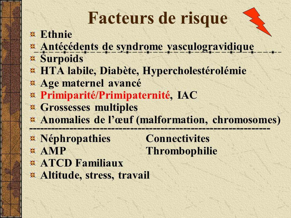 Facteurs de risque Ethnie Antécédents de syndrome vasculogravidique Surpoids HTA labile, Diabète, Hypercholestérolémie Age maternel avancé Primiparité