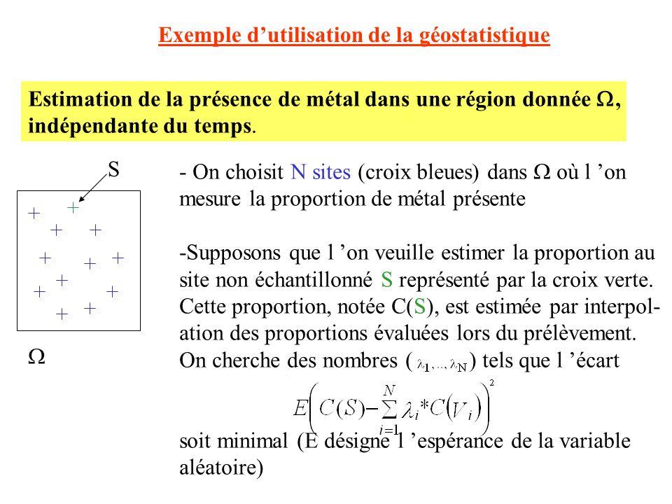 Exemple dutilisation de la géostatistique Estimation de la présence de métal dans une région donnée, indépendante du temps. - On choisit N sites (croi
