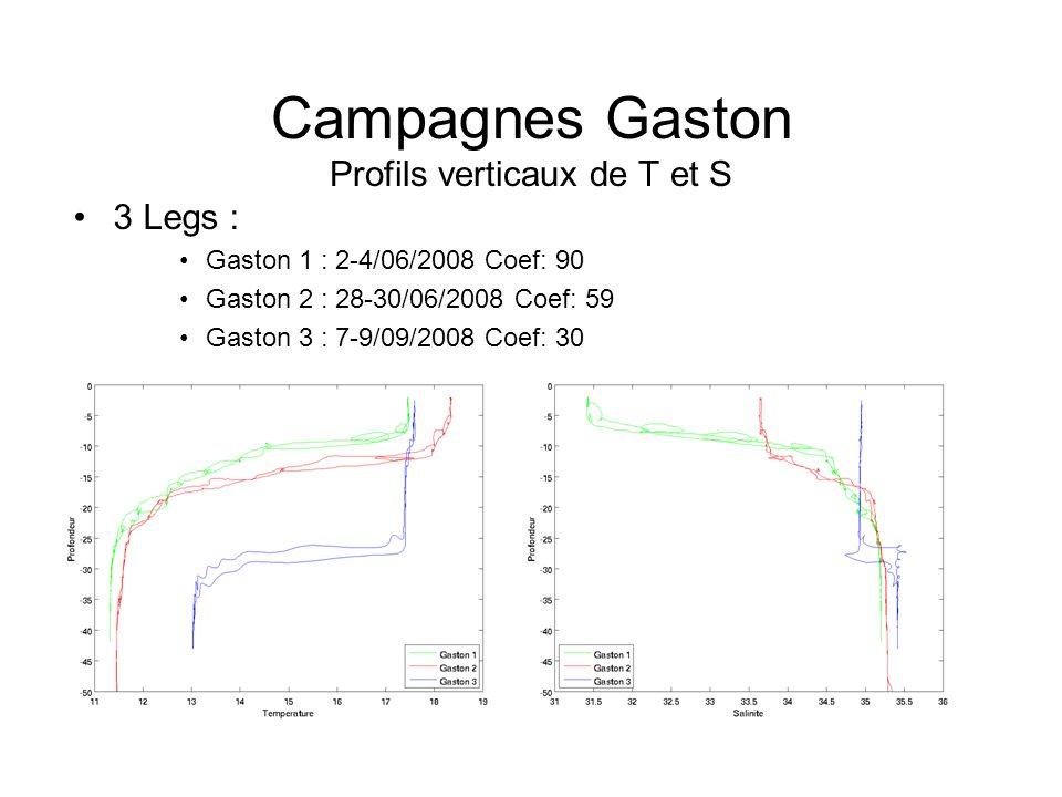 Campagnes Gaston Profils verticaux de T et S 3 Legs : Gaston 1 : 2-4/06/2008 Coef: 90 Gaston 2 : 28-30/06/2008 Coef: 59 Gaston 3 : 7-9/09/2008 Coef: 30