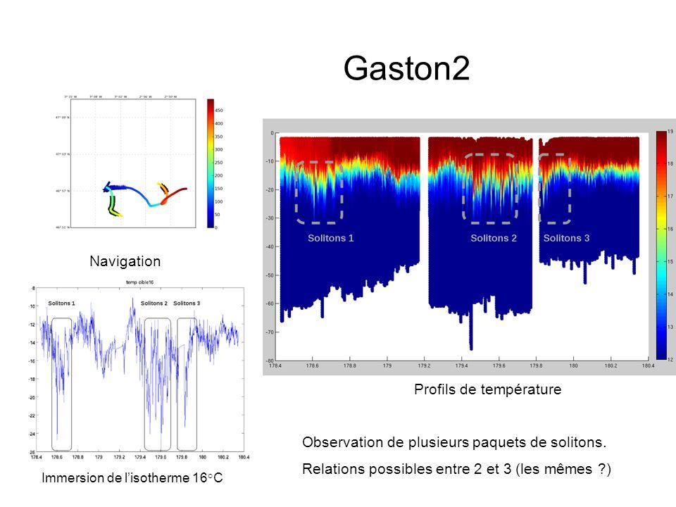 Gaston2 Navigation Profils de température Immersion de lisotherme 16°C Observation de plusieurs paquets de solitons. Relations possibles entre 2 et 3
