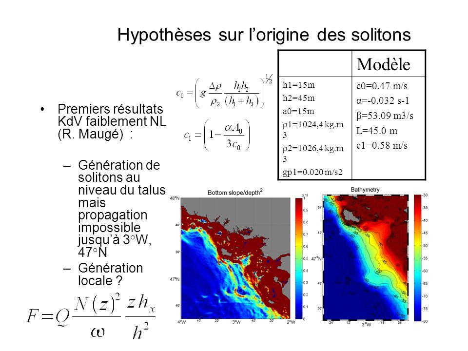 Premiers résultats KdV faiblement NL (R. Maugé) : –Génération de solitons au niveau du talus mais propagation impossible jusquà 3°W, 47°N –Génération