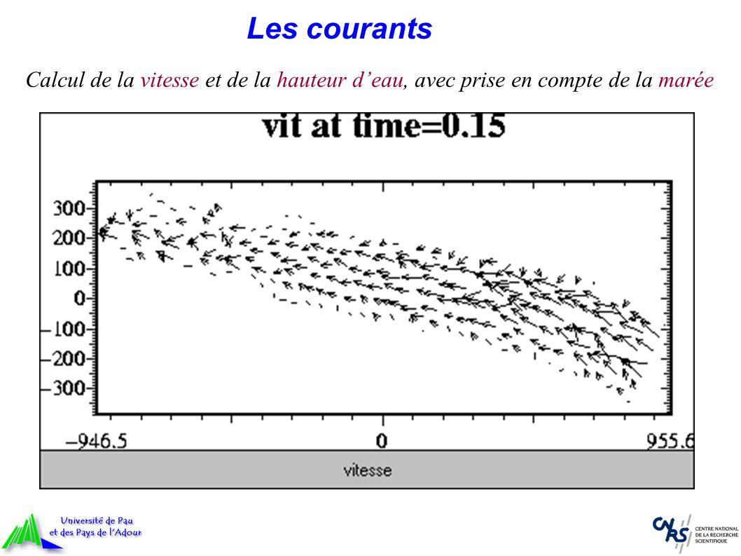 Les courants Calcul de la vitesse et de la hauteur deau, avec prise en compte de la marée