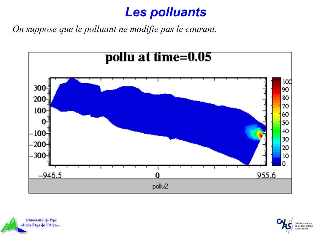 Les polluants
