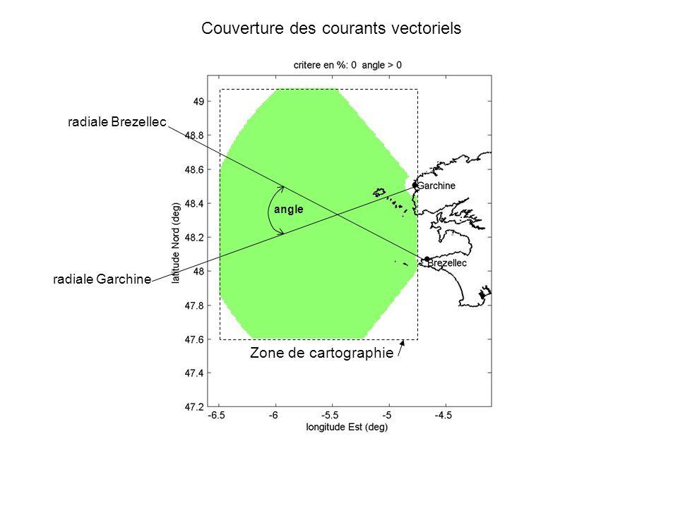 angle radiale Brezellec radiale Garchine Zone de cartographie Couverture des courants vectoriels