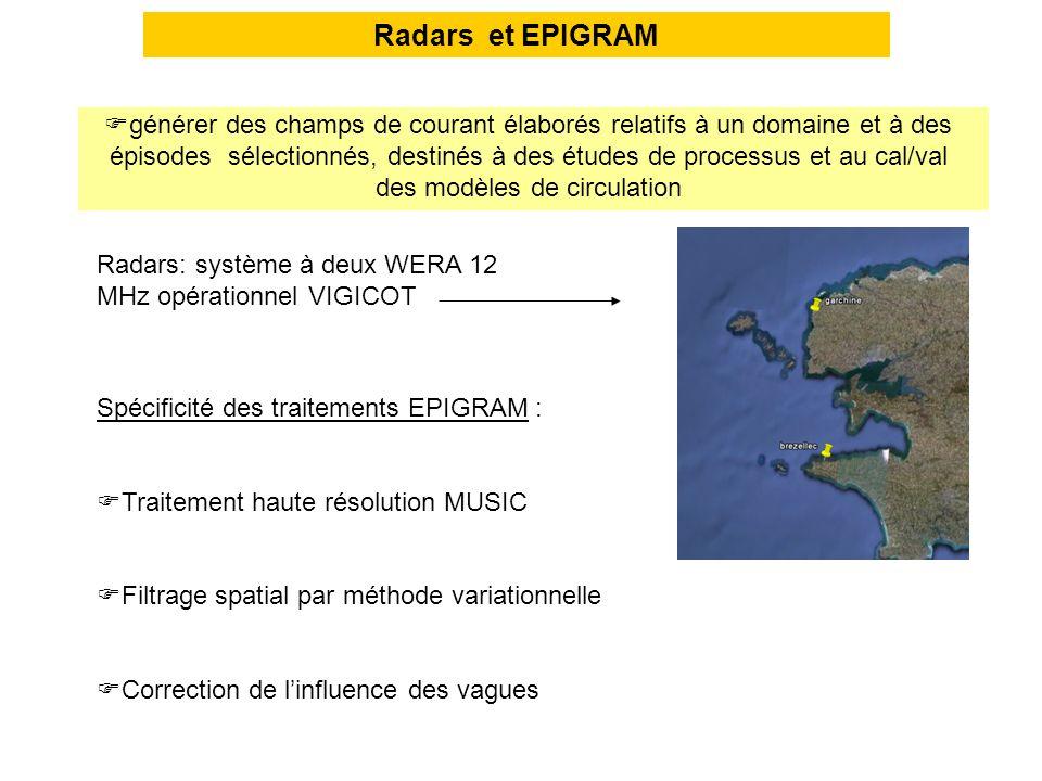Radars et EPIGRAM Spécificité des traitements EPIGRAM : Traitement haute résolution MUSIC Filtrage spatial par méthode variationnelle Correction de li