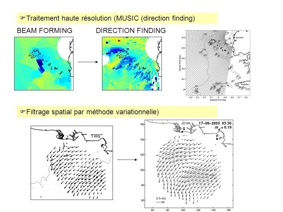 Traitement haute résolution (MUSIC (direction finding) BEAM FORMING DIRECTION FINDING Filtrage spatial par méthode variationnelle)
